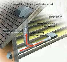 venting exhaust fan through roof broan exhaust fan roof vent best exhaust 2018