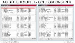 mitsubishi club sweden u2022 visa tråd verkstadsmanualer teknisk