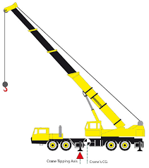 skyjack 4626 wiring diagram 28 images skyjack scissor lift