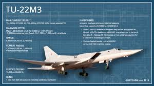Putin S Plane by Putin Had Foreseen The Need For An Iranian Airbase A Year Ago