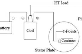 gm ignition wiring harness diagram wiring diagram byblank