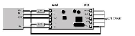 schematic midi usb converter practical usagepractical usage