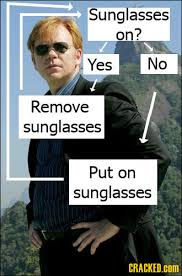 Csi Sunglasses Meme - it is mostly agreed that the david caruso method of acting can not