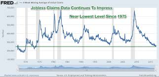 Jobless Claims by Real Estate Weekly Trump Takes Office We Look Back At Obama