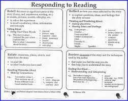 reading comprehension worksheets for 2nd grade multiple choice