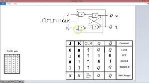 datasheet tc4027bp dual j k master slave flip flop page