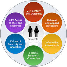 century 21 si e social pin by kelli mccully on tech integration graphics