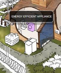 house energy efficiency eco friendly houses energy efficient appliances