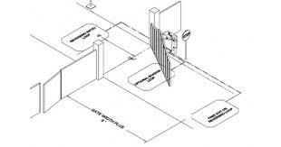 linkcare gate automation gate automation kits gate automation