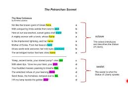 Rhyme Scheme Worksheet Elements Of Poetry Lessons Tes Teach