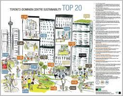 sustainability reporting quinn u0026 partners