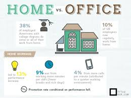 work from home office home office vs 10 38