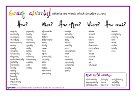 common exception words year 1 by dwheatley teaching resources tes