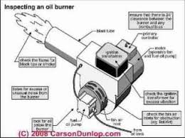 how to lubricate a fan motor electric motor noise diagnosis cure