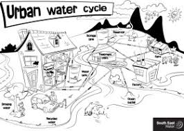 Water Cycle Worksheet Pdf Resources South East Water