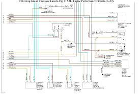 jeep hurricane diagrams 612626 jeep hurricane wiring schematic u2013 modified power