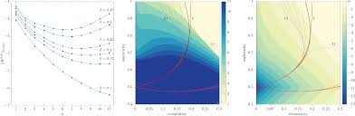 theory of secondary resonances in the spin u2013orbit problem monthly