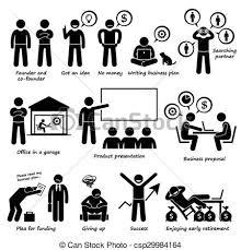 clip art vector of entrepreneur creating a startup human