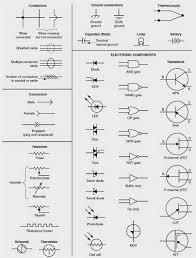 gm wiring diagram legend wiring diagram shrutiradio