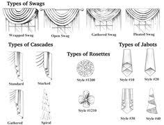 Drapery Valances Styles Types Of Valances Swags Custom Drapery Guide How To Windows
