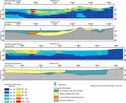 mapping the geometry and lithostratigraphy of a paleovalley with a