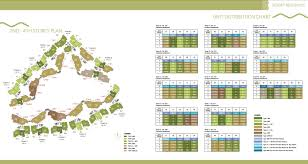 Residence Floor Plans Canberra Residences Condo Singapore