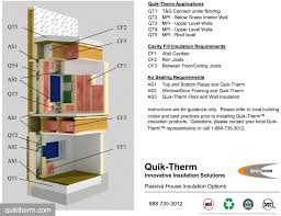 Exterior Wall Thickness by Insulate Smart