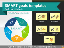 templates of ppt 9 unique smart goals templates flat ink graphical style