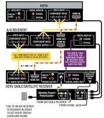 rca rt2760 home theater systems wiring diagram 28 images rca
