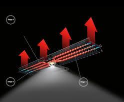 dyson lighting cu beam dyson com au