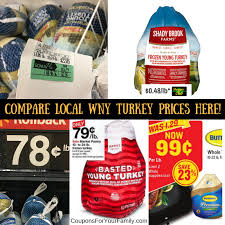 compare local turkey prices for your thanksgiving dinner 2017