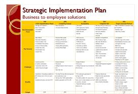 implementation plan the end or the beginning of your iso 9000