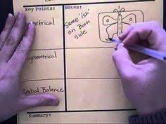notability designing cornell notes ipad cornellnotes