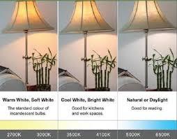 lighting stores lincoln ne efficient effective kitchen lighting homeowner guide kitchen