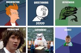 Overload Meme - steps of scientific method meme version meme overload know