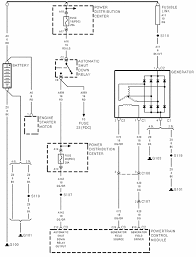 jeep cherokee questions alternator guage reads 9v alternator