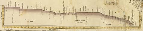 Hudson River Map Erie Canal Large Thinglink Maps United States Map With Rivers