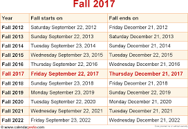 Date Of First Thanksgiving When Is Fall 2017 U0026 2018 Dates Of Fall