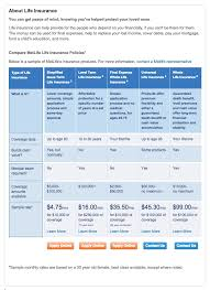 metlife car insurance quote inspiration life car insurance quote over 50 raipurnews