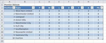 Excel Tables Templates Ms Office Tips Create An Excel Soccer League Table Generator