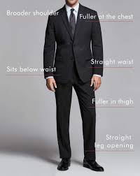 Mens Formal Wear Guide Fit Guide Men U0027s Suits Standard