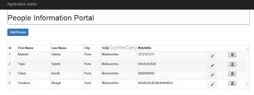 Bootstrap Table Example Using Bootstrap In Asp Net Mvc 5 Dotnetcurry