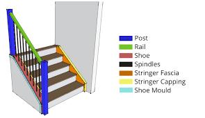 post rail shoe 1 jpg