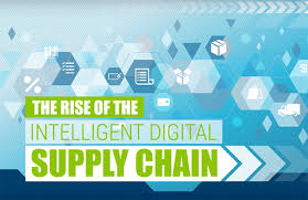 Home Tech Design Supply Inc Digital Supply Chain Jabil