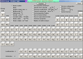 atomic number periodic table table with atomic number