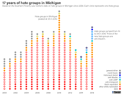 Cities In Michigan Map by Number Of
