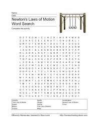 key terms forces and newton u0027s laws information