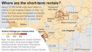 airbnb and other short term rentals worsen housing shortage