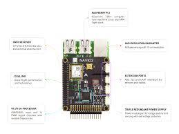 Linux Floor Plan Navio2 Linux Autopilot That Runs On Raspberry Pi