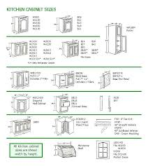 Ikea Kitchen Cabinet Size Chart For Standard Kitchen Cabinet Sizes - Ikea kitchen cabinet door sizes
